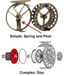 Drag Systems on a Fly Fishing Reel