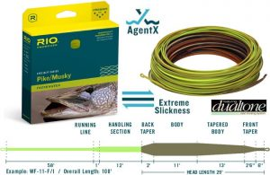 Rio Sink Tip Fly Line